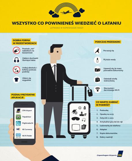 Infografika_CPH