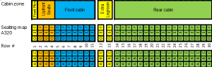 wizz_seats