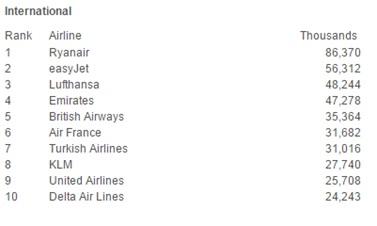 IATA2014